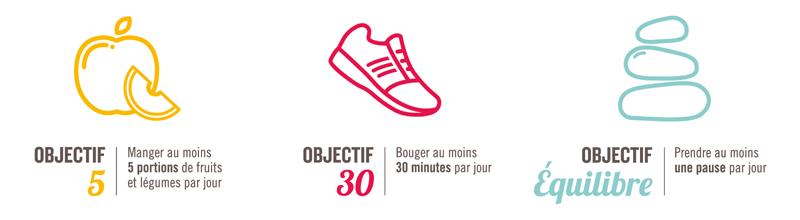 Défi-Santé_3_objectifs